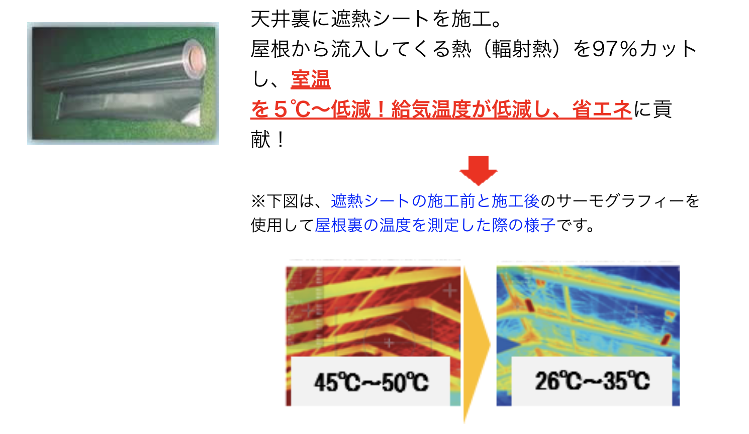 天井裏に遮熱シートを施工。 屋根から流入してくる熱(輻射熱)を97%カットし、室温 を5℃~低減!給気温度が低減し、省エネに貢献! 矢印 ※下図は、遮熱シートの施工前と施工後のサーモグラフィーを使用して屋根裏の温度を測定した際の様子です。