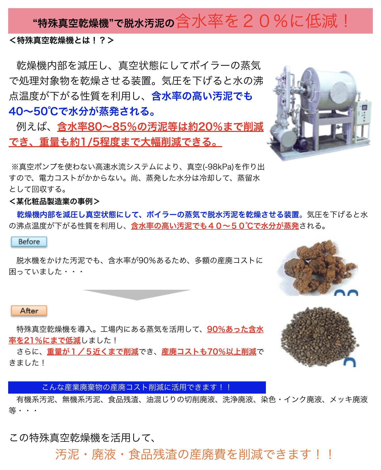 """""""特殊真空乾燥機""""で脱水汚泥の含水率を20%に低減 ! <特殊真空乾燥機とは!?>    乾燥機内部を減圧し、真空状態にしてボイラーの蒸気で処理対象物を乾燥させる装置。気圧を下げると水の沸点温度が下がる性質を利用し、含水率の高い汚泥でも40~50℃で水分が蒸発される。  例えば、含水率80~85%の汚泥等は約20%まで削減でき、重量も約1/5程度まで大幅削減できる。 102708 ※真空ポンプを使わない高速水流システムにより、真空(-98kPa)を作り出すので、電力コストがかからない。尚、蒸発した水分は冷却して、蒸留水として回収する。 <某化粧品製造業の事例>  乾燥機内部を減圧し真空状態にして、ボイラーの蒸気で脱水汚泥を乾燥させる装置。気圧を下げると水の沸点温度が下がる性質を利用し、含水率の高い汚泥でも40~50℃で水分が蒸発される。  102607  脱水機をかけた汚泥でも、含水率が90%あるため、多額の産廃コストに困っていました・・・ 102708 102609  102608  特殊真空乾燥機を導入。工場内にある蒸気を活用して、90%あった含水率を21%にまで低減しました!  さらに、重量が1/5近くまで削減でき、産廃コストも70%以上削減できました! 102709 こんな産業廃棄物の産廃コスト削減に活用できます!!  有機系汚泥、無機系汚泥、食品残渣、油混じりの切削廃液、洗浄廃液、染色・インク廃液、メッキ廃液等・・・ この特殊真空乾燥機を活用して、  汚泥・廃液・食品残渣の産廃費を削減できます!!"""